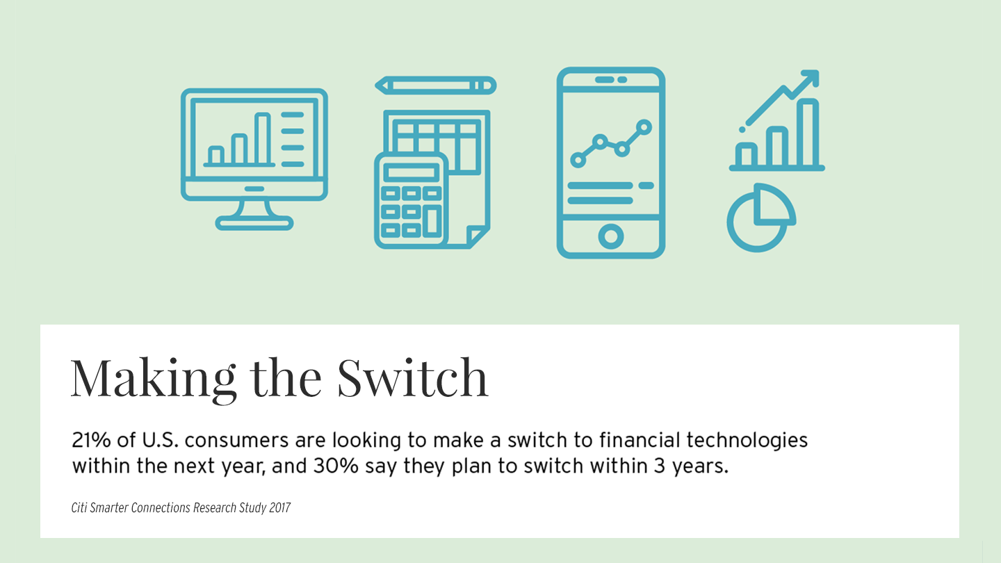 Infographic about making the switch to digital technologies to manage finances. Statistics provided by Citi Smarter Connections Research Study 2017